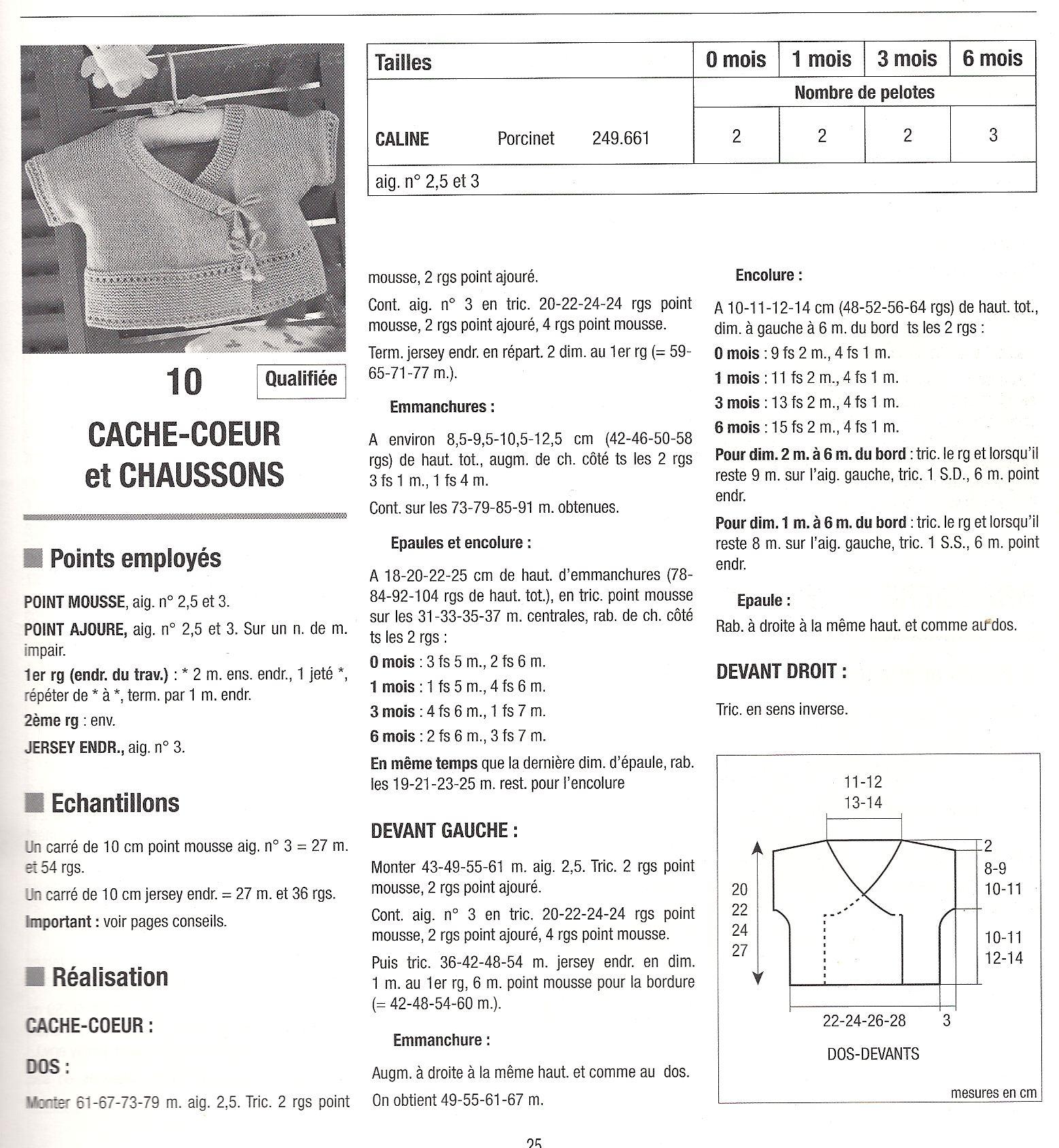 Favoloso COPRIFASCE rosa e scarpine ferri 2,5 e 3 misure 0-1-3-6 mesi | La  YV08