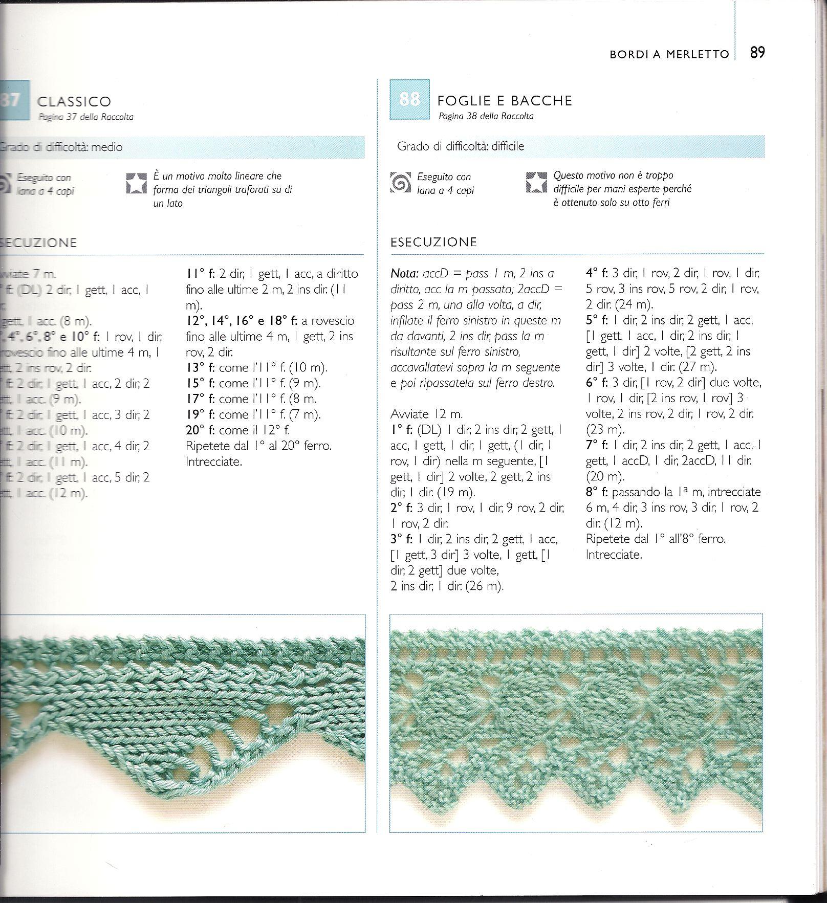 Bordi traforati la maglia di marica for Semplici piani di coperta