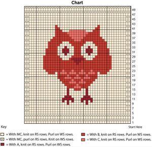 Owl-Chart