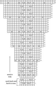 misura grandeL0204-BW-Chart_Size_4-5-yea