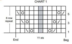 Italian-Summer-Cardigan-Chart-1