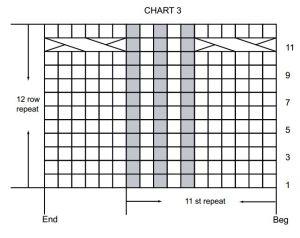 Italian-Summer-Cardigan-Chart-3