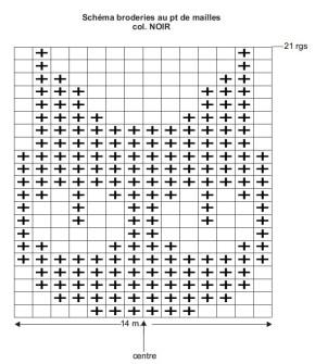 Schema-grille-chat-brassière-Phildar-290x335